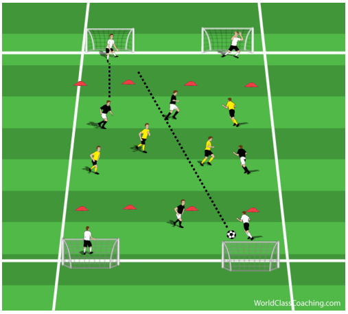 Incorporating Keepers