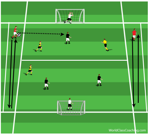 Dealing With Crosses & High Balls