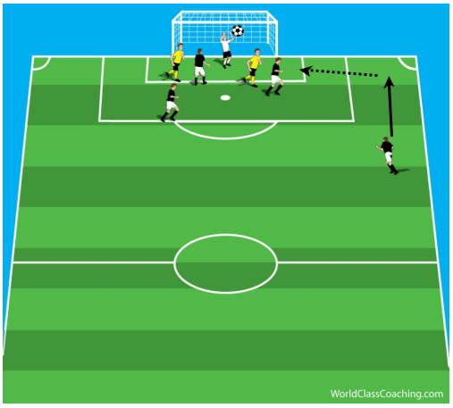Dealing with Crosses
